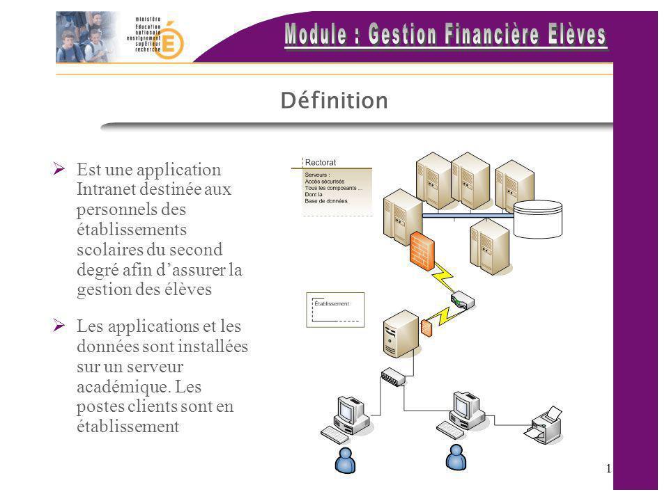 Définition Est une application Intranet destinée aux personnels des établissements scolaires du second degré afin d'assurer la gestion des élèves.