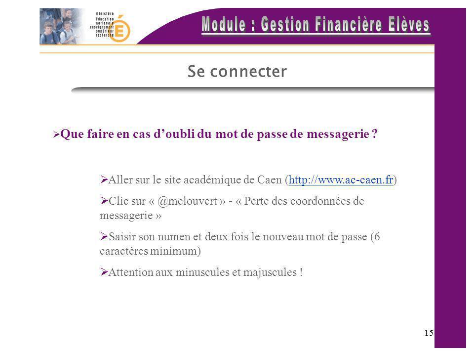 Se connecter Que faire en cas d'oubli du mot de passe de messagerie Aller sur le site académique de Caen (http://www.ac-caen.fr)