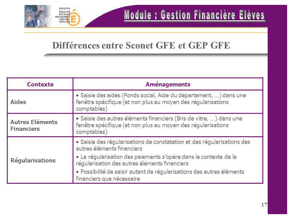 Différences entre Sconet GFE et GEP GFE