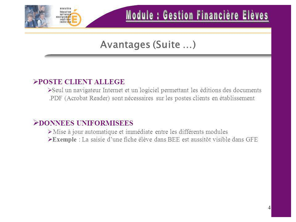 Avantages (Suite …) DONNEES UNIFORMISEES POSTE CLIENT ALLEGE