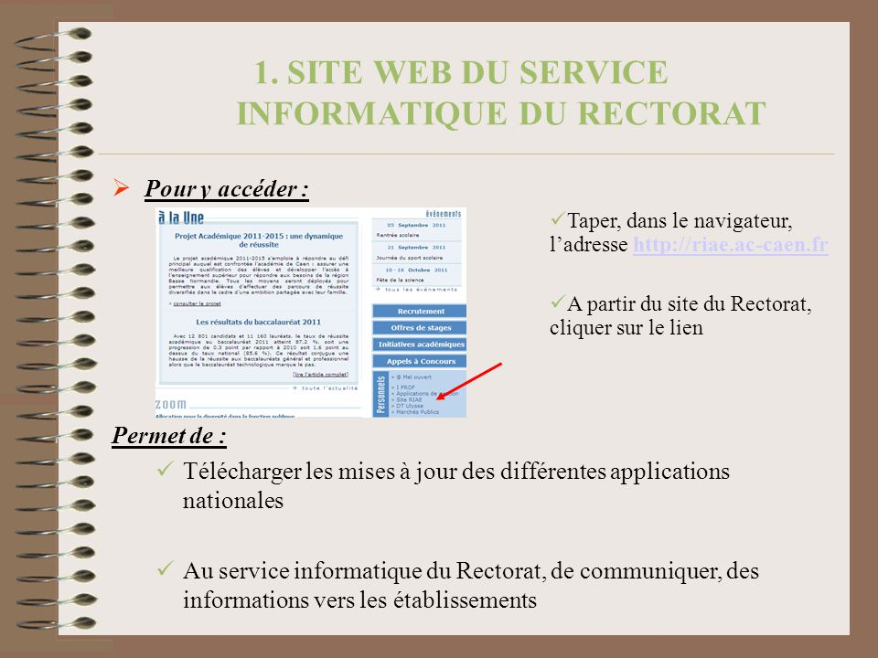 1. SITE WEB DU SERVICE INFORMATIQUE DU RECTORAT