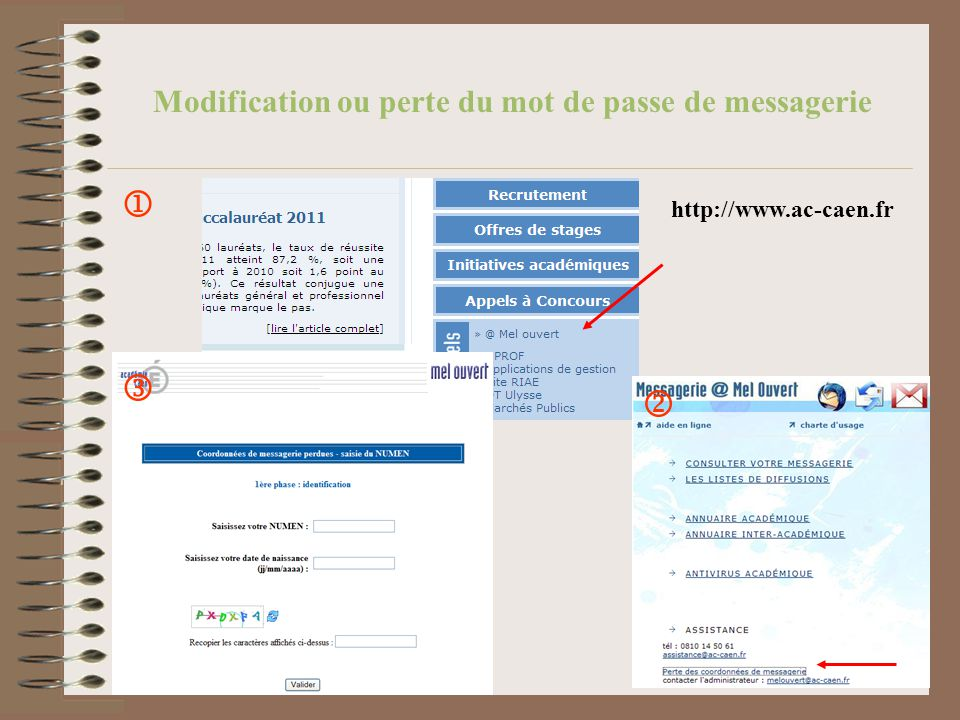 Modification ou perte du mot de passe de messagerie