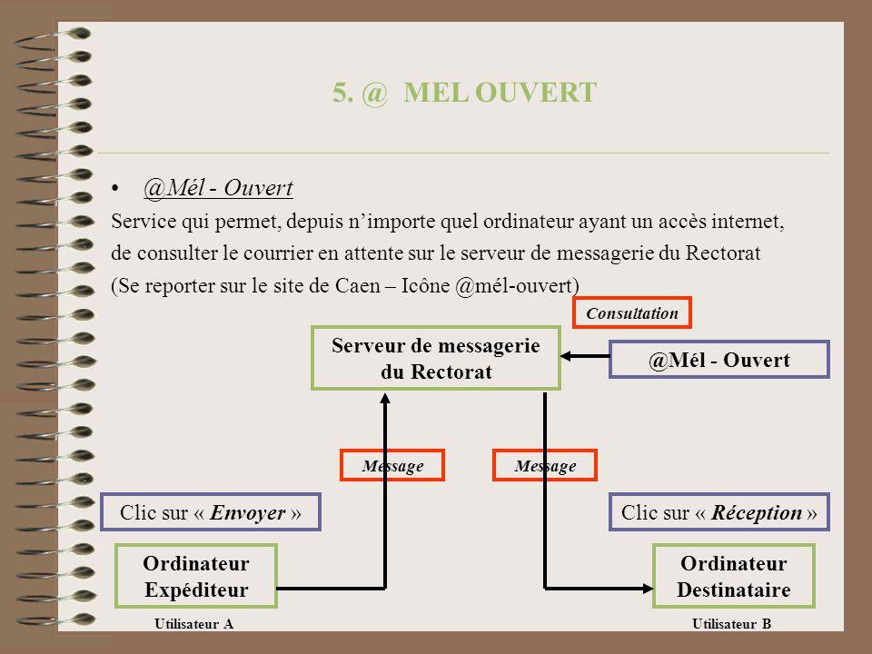 5. @ MEL OUVERT @Mél - Ouvert