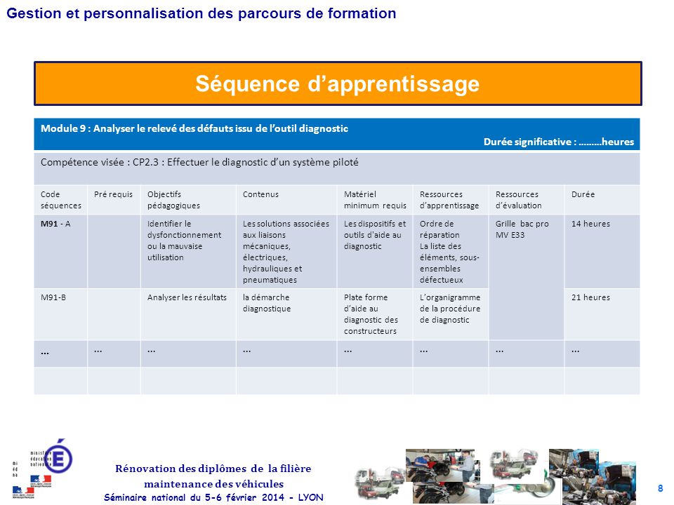 Séquence d'apprentissage