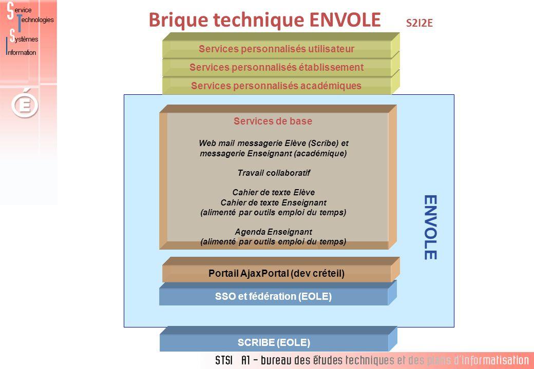 Brique technique ENVOLE S2I2E