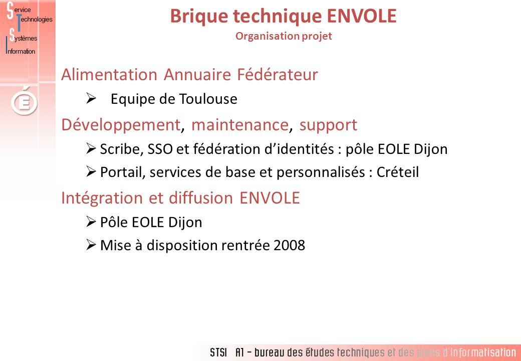 Brique technique ENVOLE Organisation projet