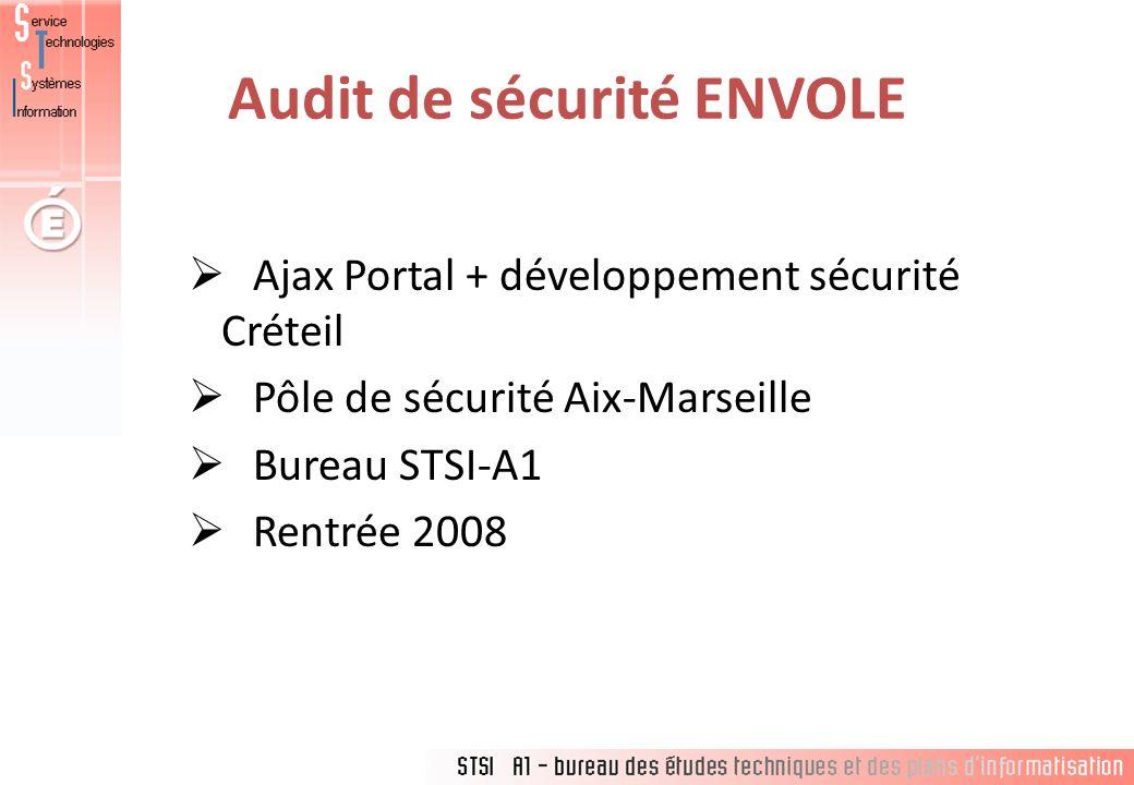 Audit de sécurité ENVOLE