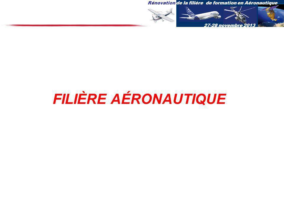 FILIÈRE AÉRONAUTIQUE