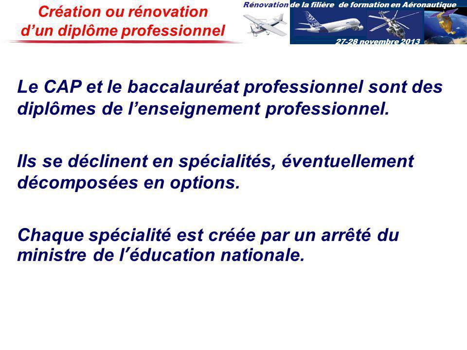 Création ou rénovation d'un diplôme professionnel