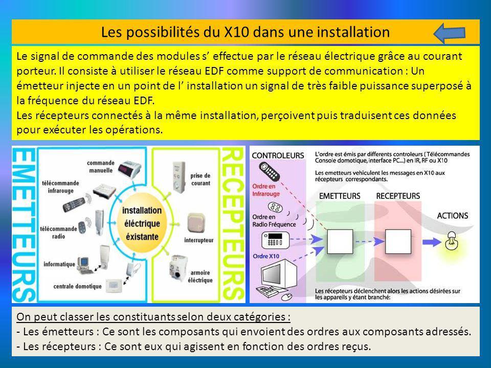 Les possibilités du X10 dans une installation