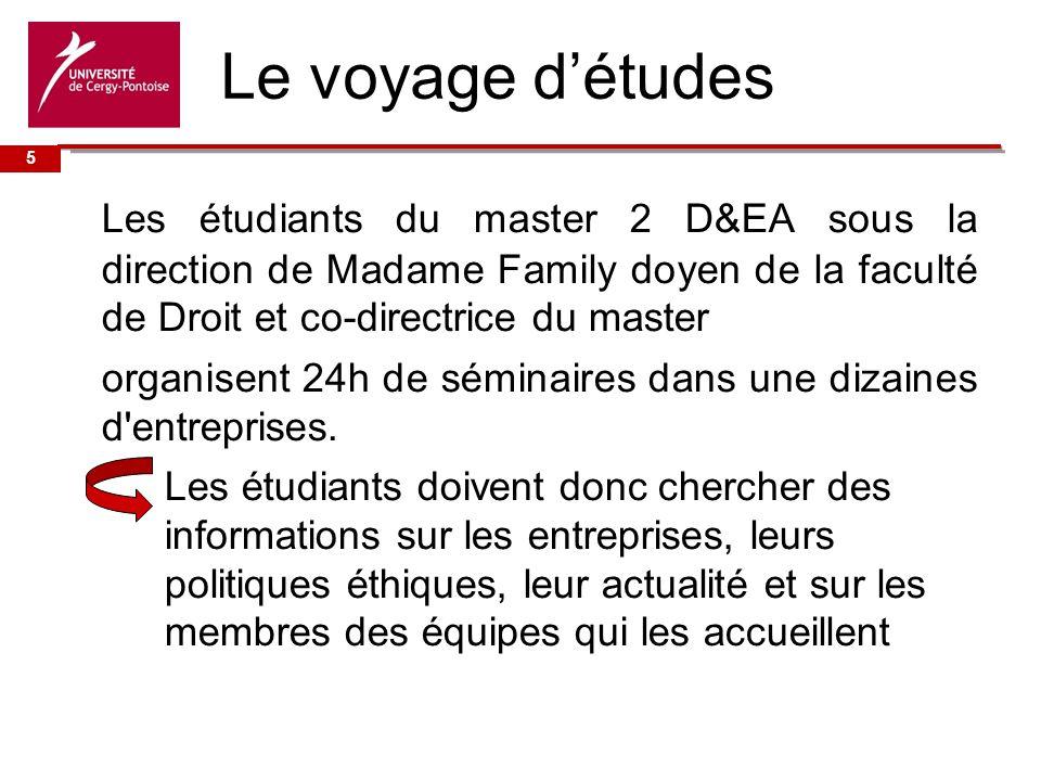 Le voyage d'études 5. Les étudiants du master 2 D&EA sous la direction de Madame Family doyen de la faculté de Droit et co-directrice du master.