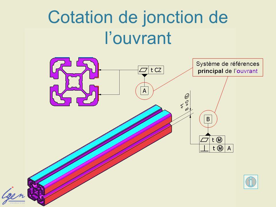 Cotation de jonction de l'ouvrant