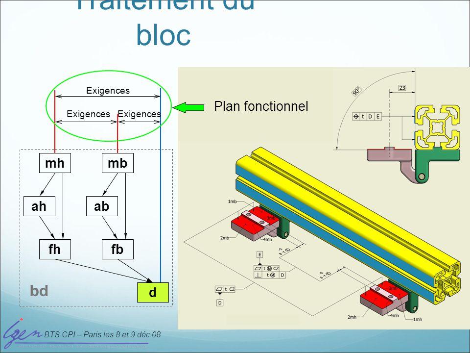Traitement du bloc bd mh ah fh mb ab fb d Plan fonctionnel Exigences
