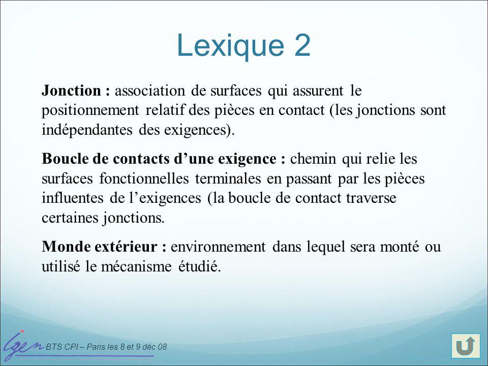 Lexique 2