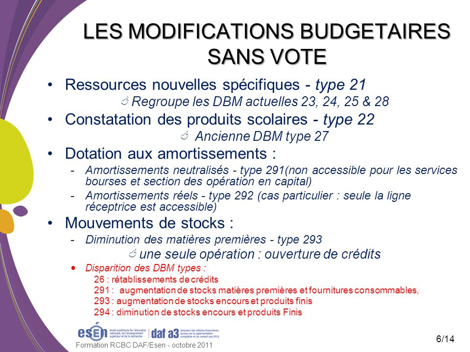 LES MODIFICATIONS BUDGETAIRES SANS VOTE