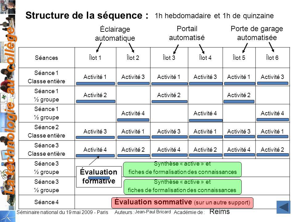 Structure de la séquence :