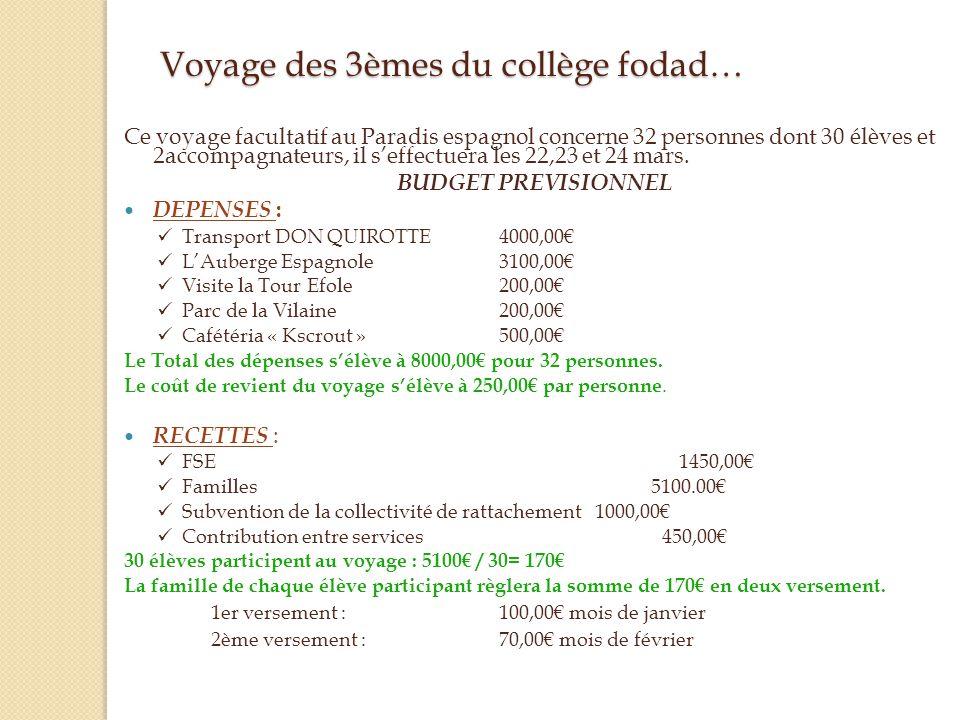 Voyage des 3èmes du collège fodad…