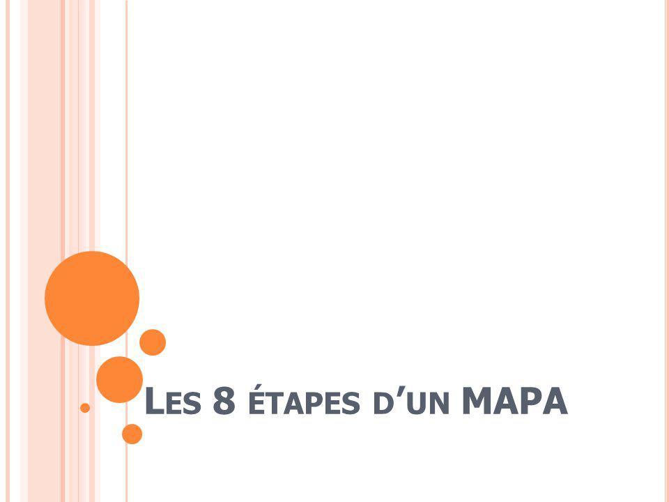 Les 8 étapes d'un MAPA