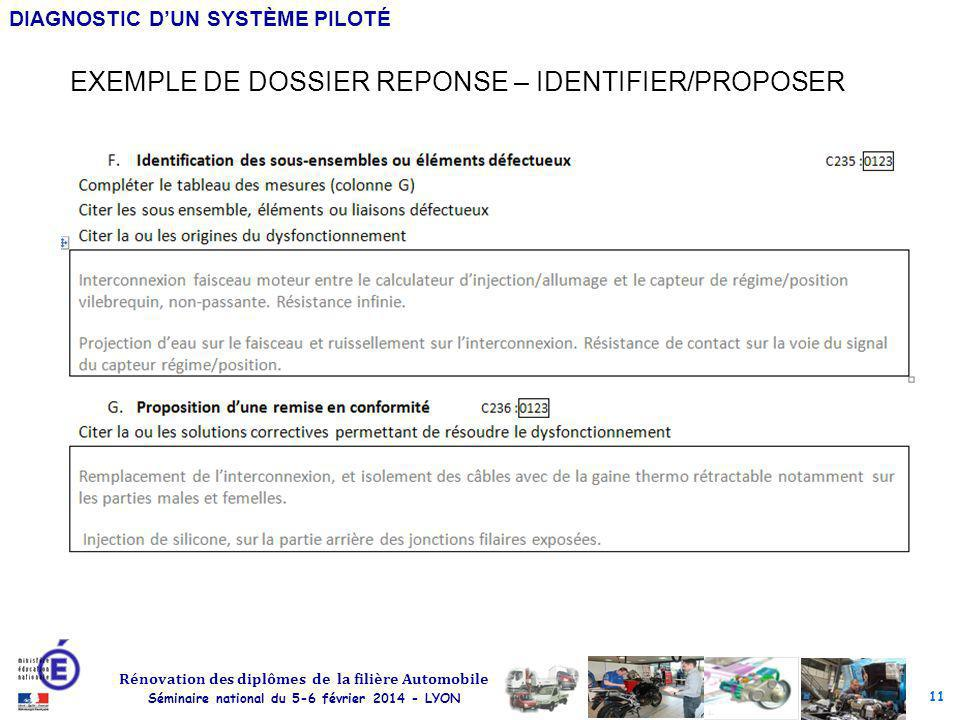 EXEMPLE DE DOSSIER REPONSE – IDENTIFIER/PROPOSER