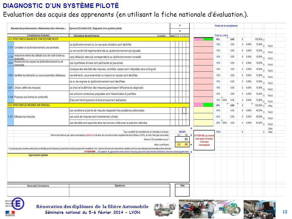 Evaluation des acquis des apprenants (en utilisant la fiche nationale d'évaluation.).