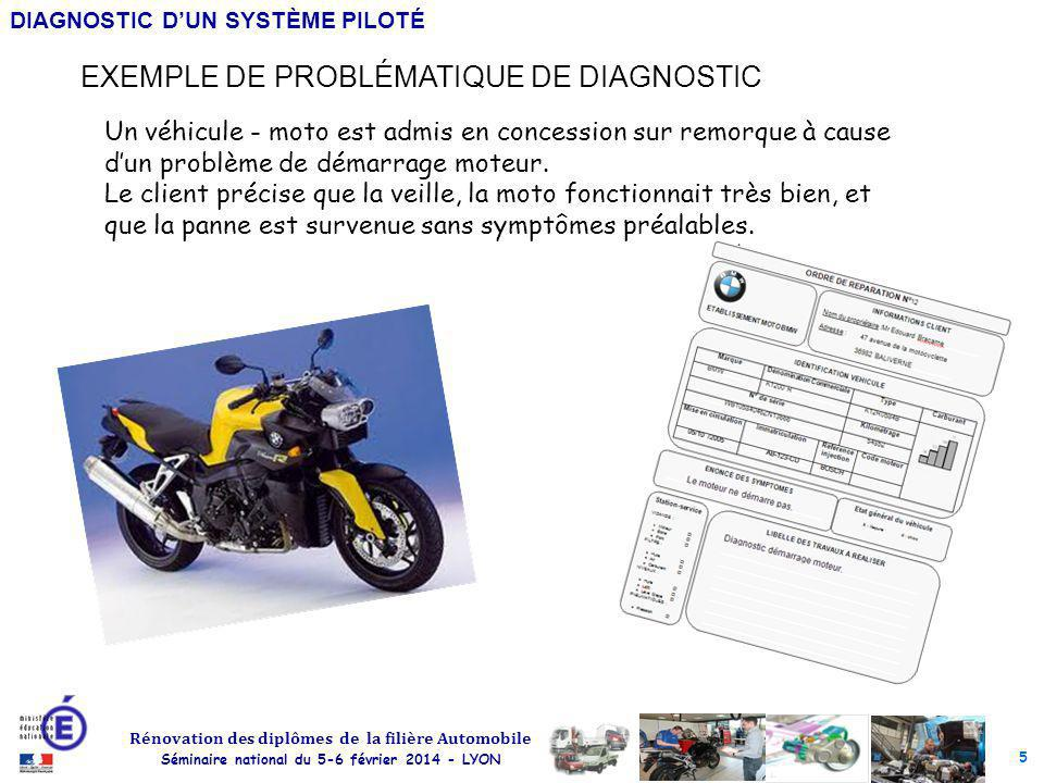 EXEMPLE DE PROBLÉMATIQUE DE DIAGNOSTIC