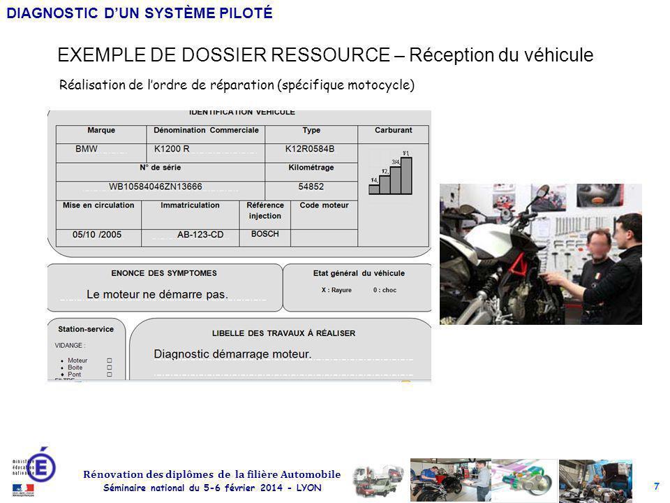 EXEMPLE DE DOSSIER RESSOURCE – Réception du véhicule
