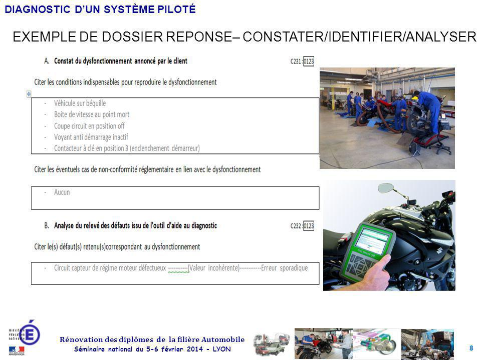 EXEMPLE DE DOSSIER REPONSE– CONSTATER/IDENTIFIER/ANALYSER