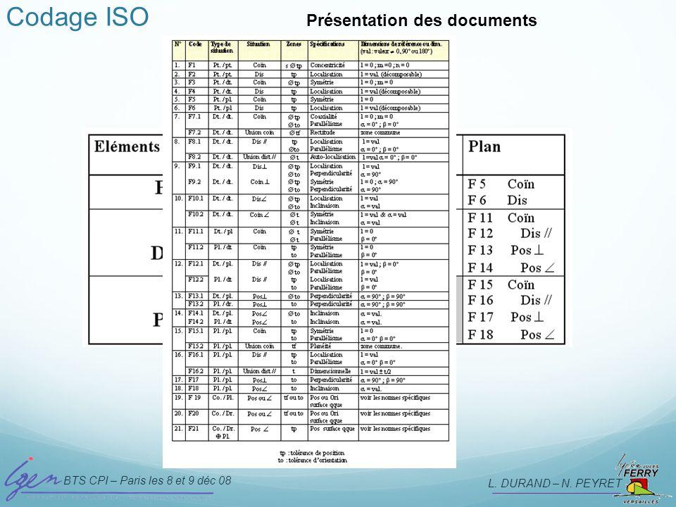 Codage ISO Présentation des documents