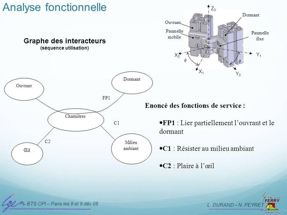 Graphe des interacteurs (séquence utilisation)