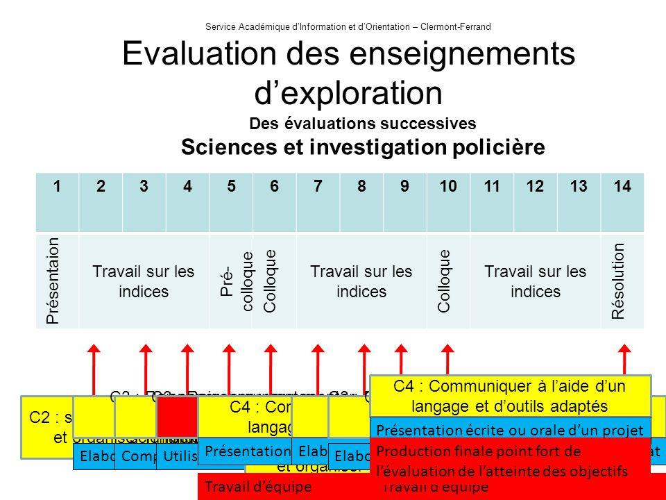 Des évaluations successives Sciences et investigation policière