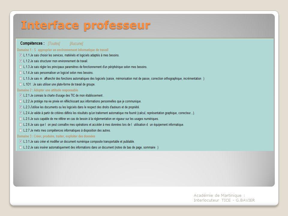 Interface professeur Académie de Martinique : Interlocuteur TICE - G.BAVIER