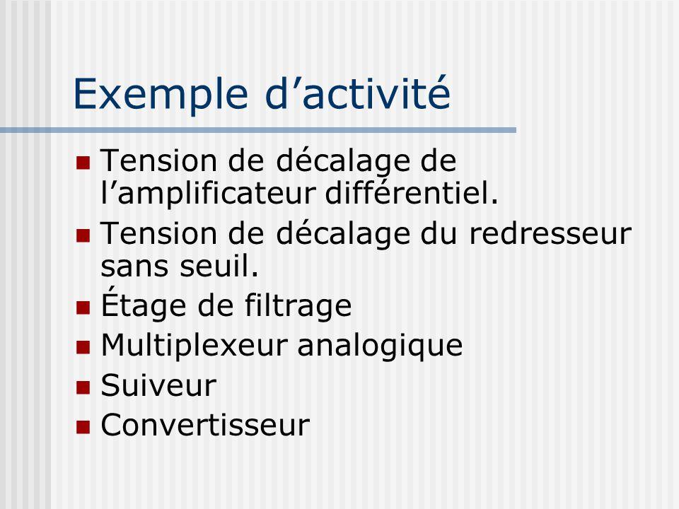 Exemple d'activité Tension de décalage de l'amplificateur différentiel. Tension de décalage du redresseur sans seuil.