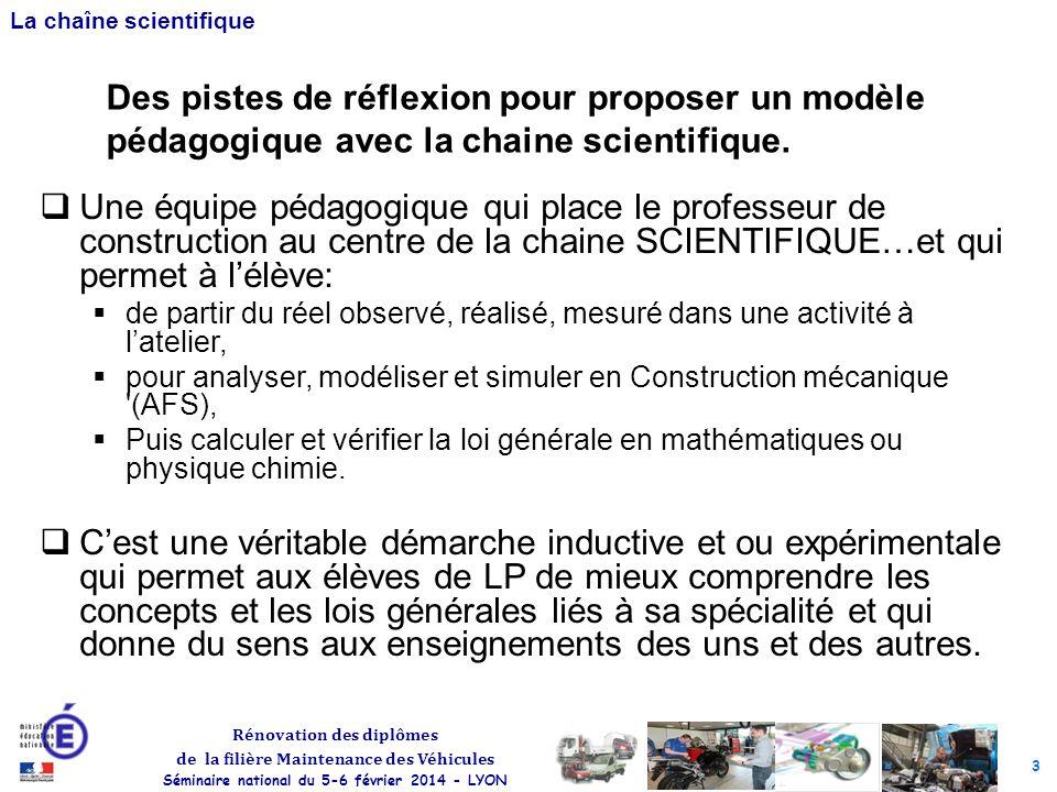 Des pistes de réflexion pour proposer un modèle pédagogique avec la chaine scientifique.