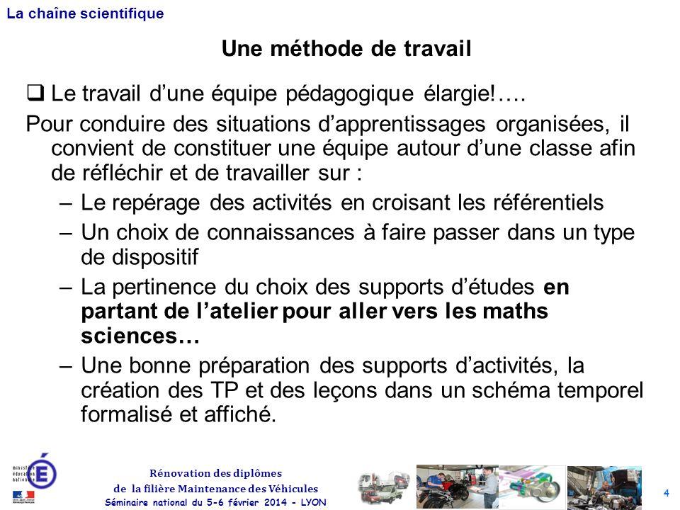 Une méthode de travail Le travail d'une équipe pédagogique élargie!….