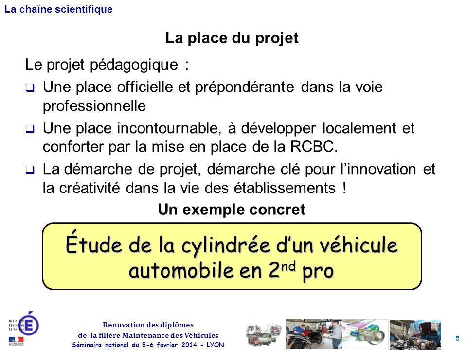 Étude de la cylindrée d'un véhicule automobile en 2nd pro
