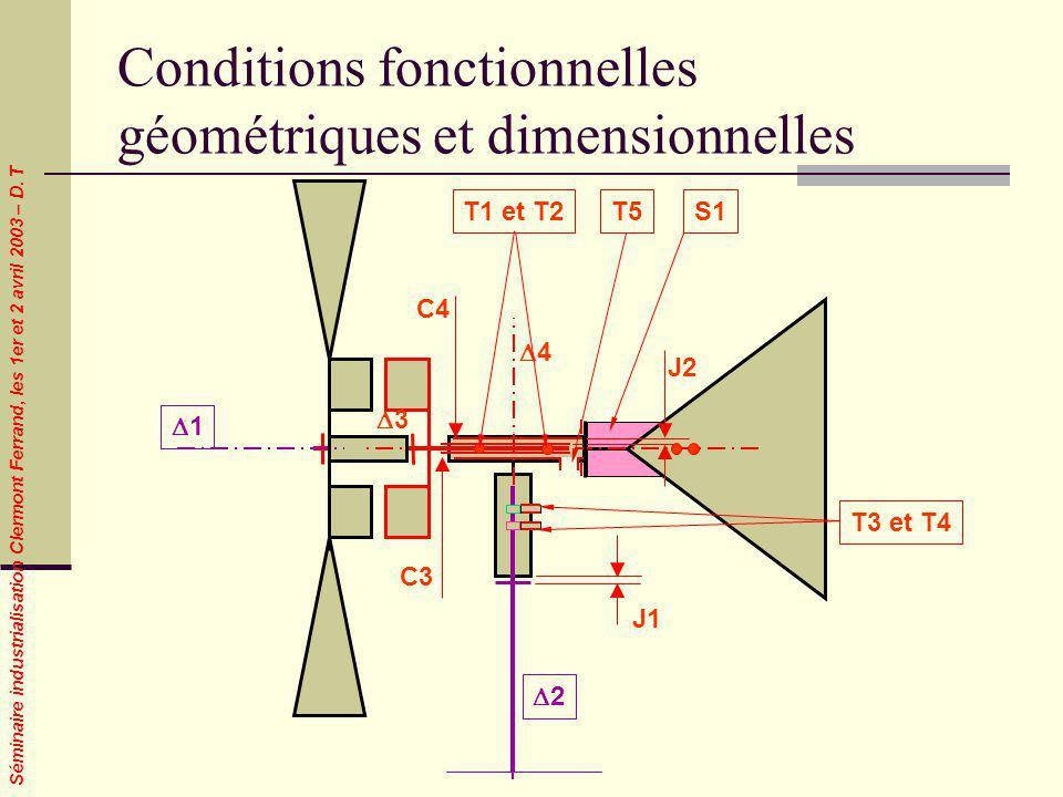 Conditions fonctionnelles géométriques et dimensionnelles