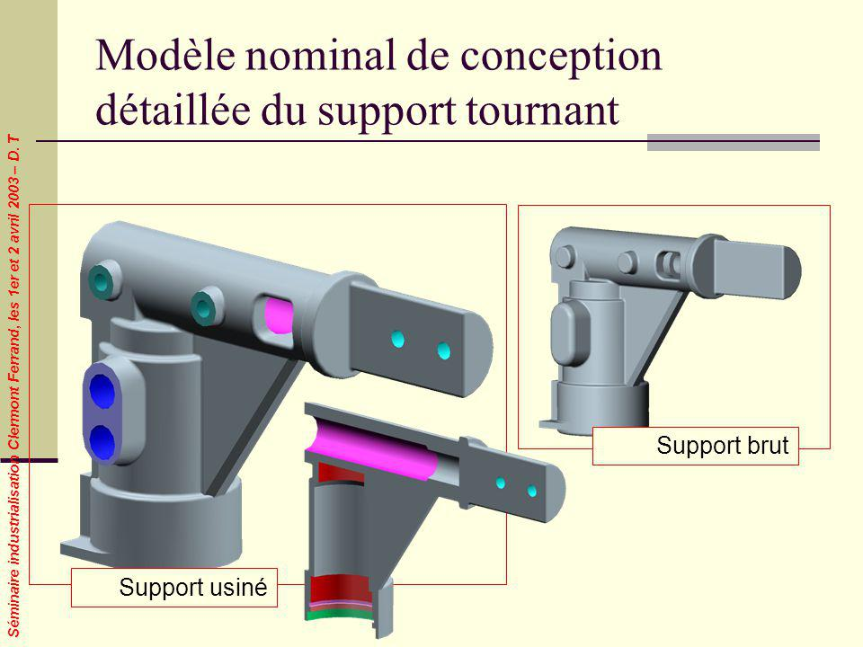 Modèle nominal de conception détaillée du support tournant