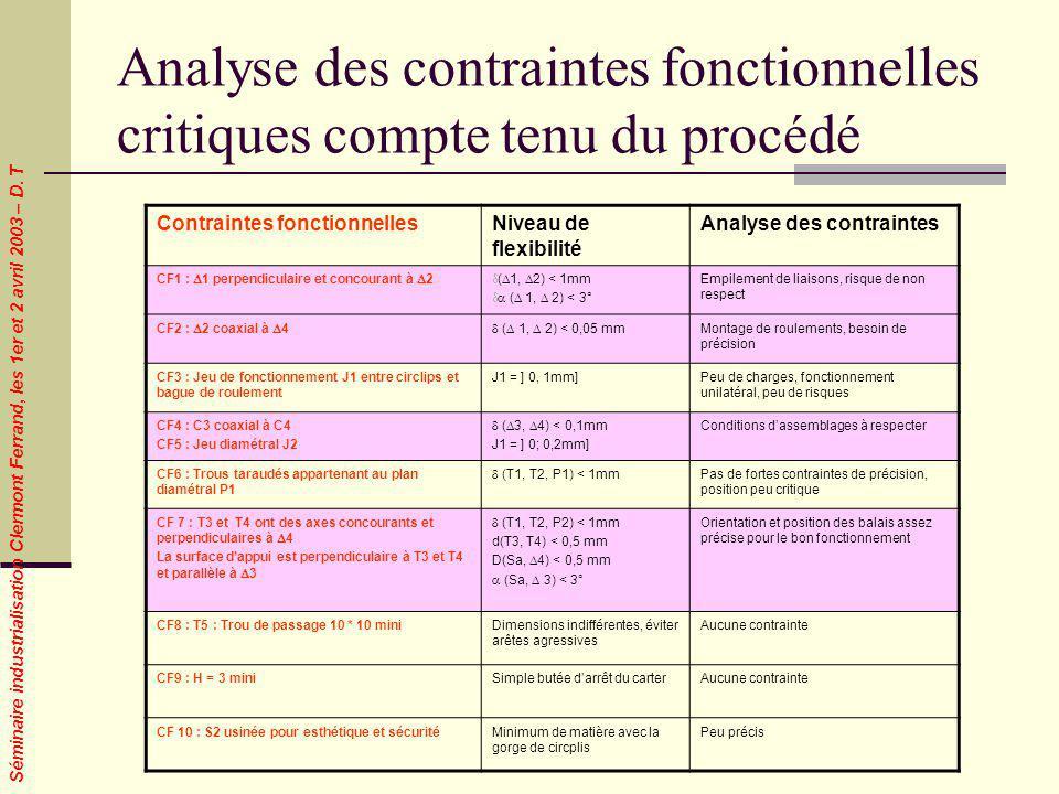 Analyse des contraintes fonctionnelles critiques compte tenu du procédé