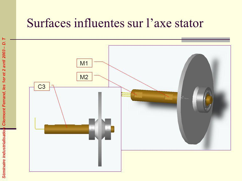 Surfaces influentes sur l'axe stator