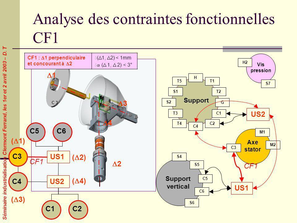 Analyse des contraintes fonctionnelles CF1