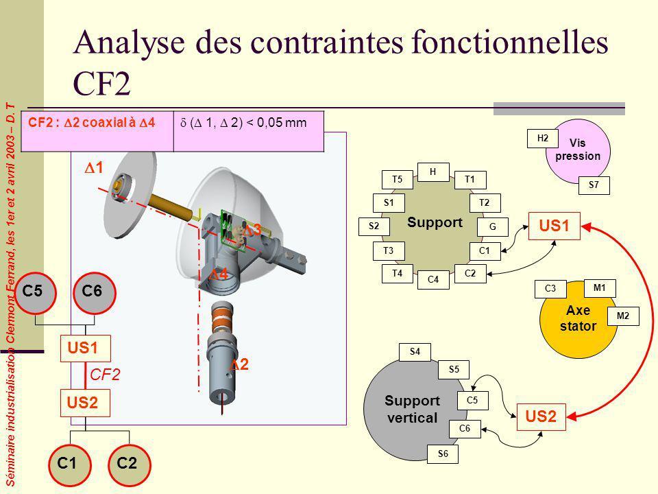 Analyse des contraintes fonctionnelles CF2