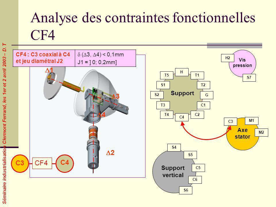 Analyse des contraintes fonctionnelles CF4