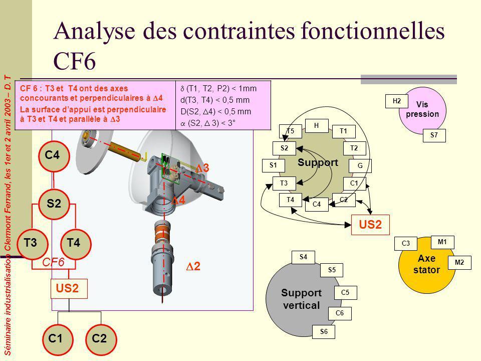 Analyse des contraintes fonctionnelles CF6
