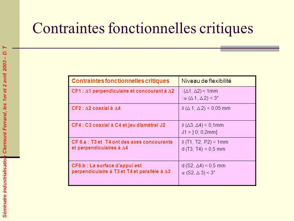 Contraintes fonctionnelles critiques