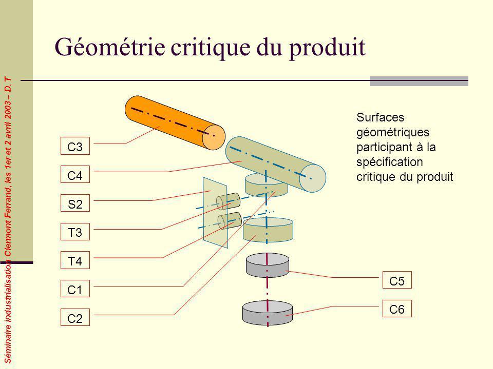 Géométrie critique du produit