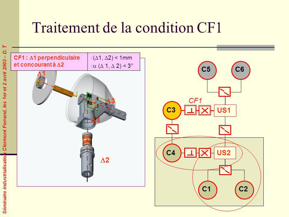 Traitement de la condition CF1