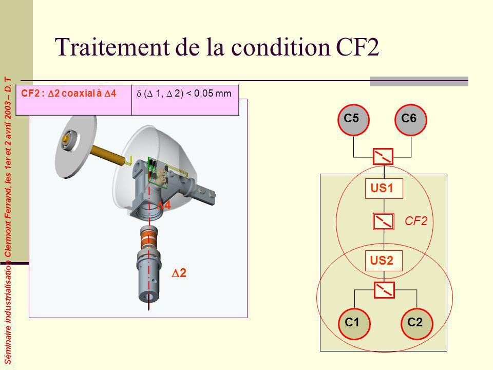 Traitement de la condition CF2