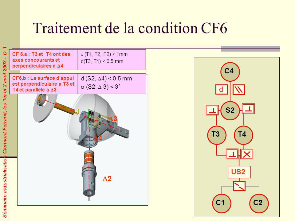 Traitement de la condition CF6