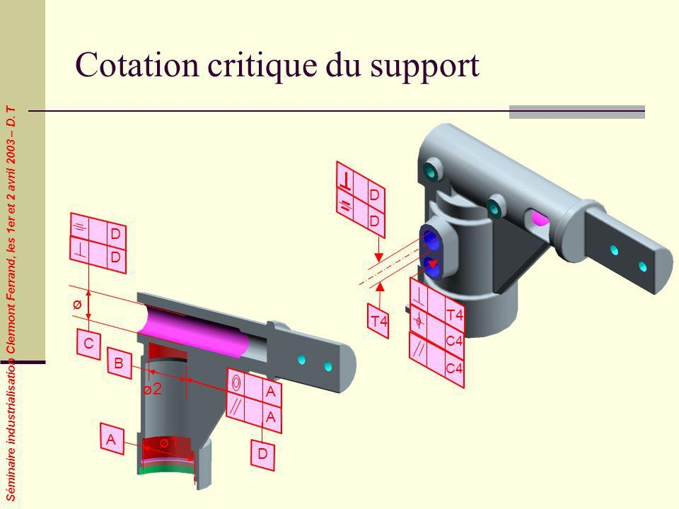Cotation critique du support