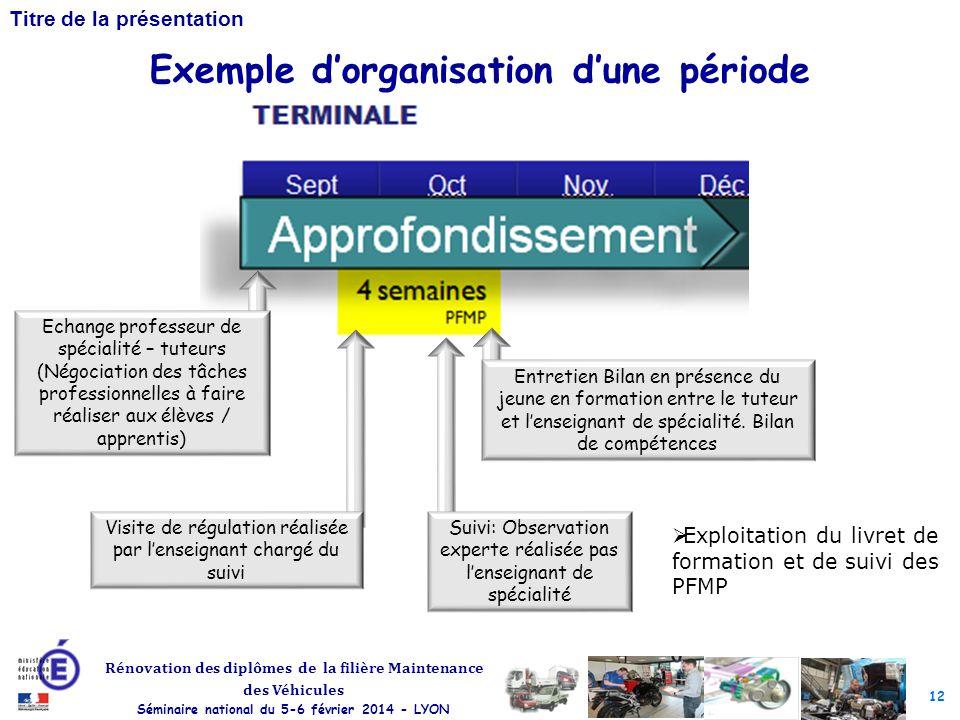 Exemple d'organisation d'une période